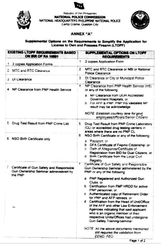 DARC » LTOPF Process 2016
